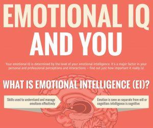 מאה ימים של שמחה, יום מס' 56 - הרצאה על אינטלגנציה רגשית